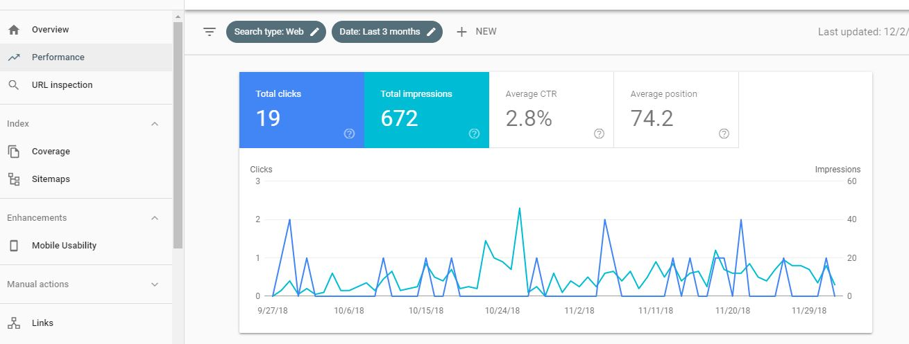 Google Webmasters and Google Search Console